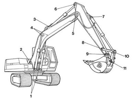 excavator parts diagram  excavator  free engine image for